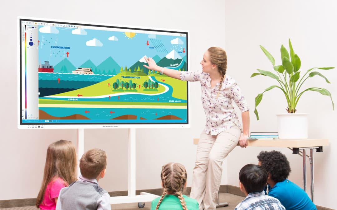 Inspiring Engagement with Interactive UHD Boards