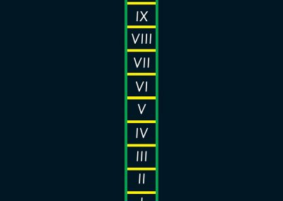 BrookhouseUK Education Furniture - outdoor floor marking - Roman Numerals Ladder