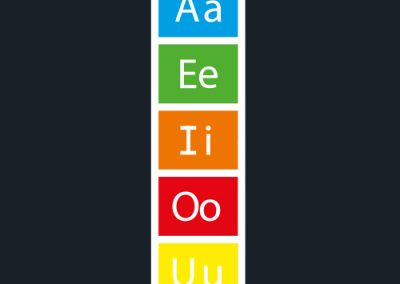 BrookhouseUK Education Furniture - outdoor floor marking - A E I O U Vowels